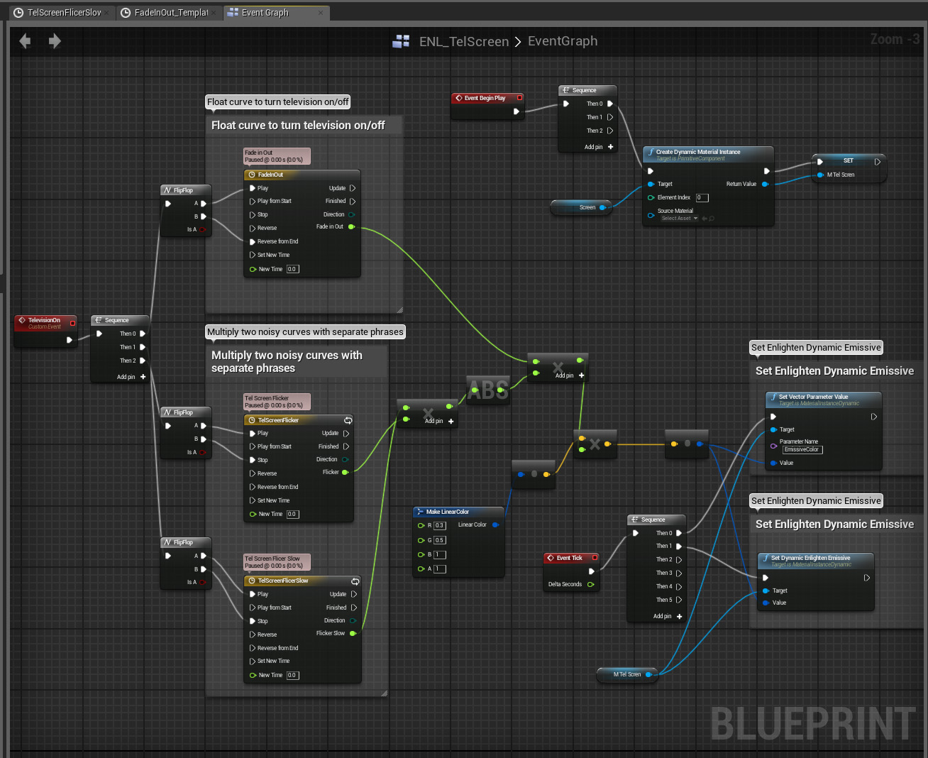 Dynamic lighting gameplay with ue4 and enlighten using blueprints blueprint television malvernweather Gallery