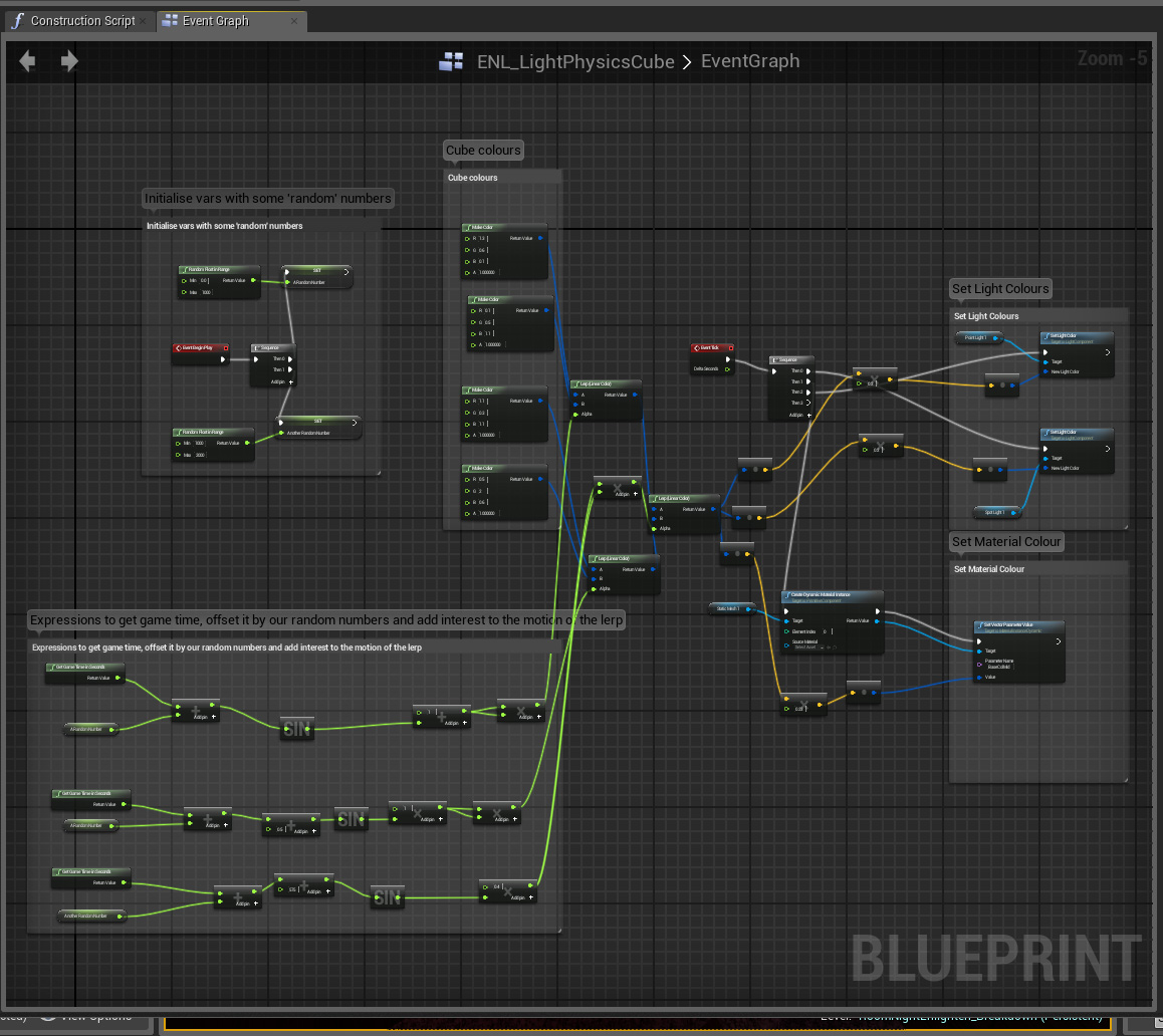 Dynamic lighting gameplay with ue4 and enlighten using blueprints blueprint breakdown light cube malvernweather Gallery